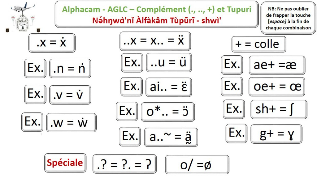 aide_clafrica__Page_tupuri